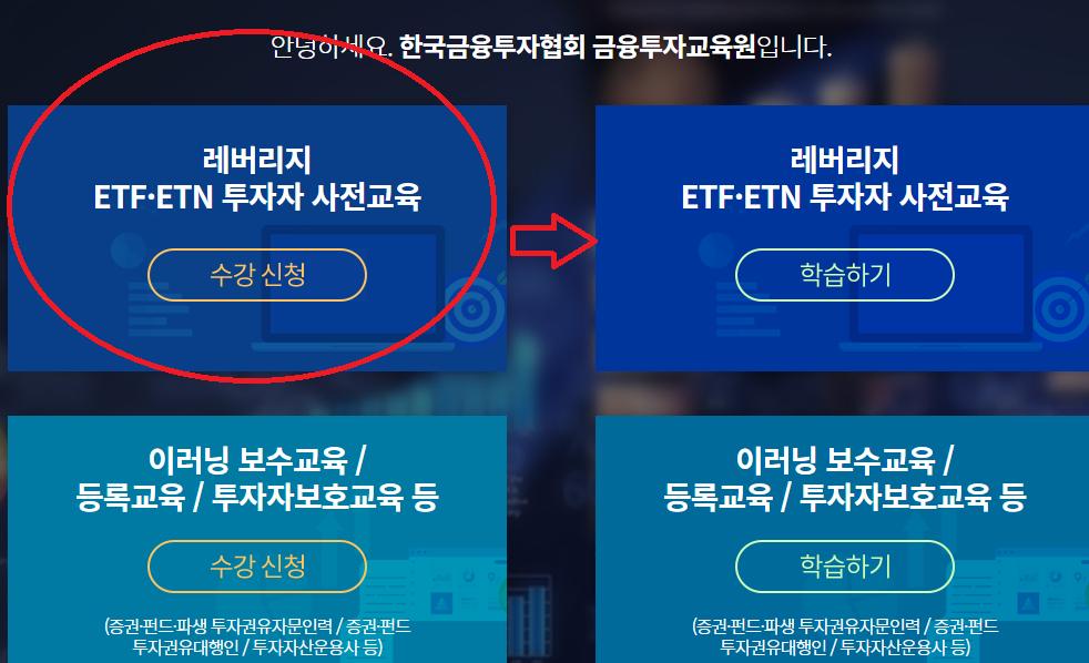 레버리지 ETF 교육 홈페이지